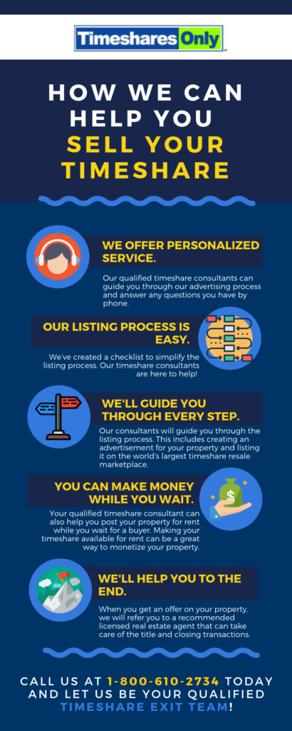 how we can help you sell your timeshare