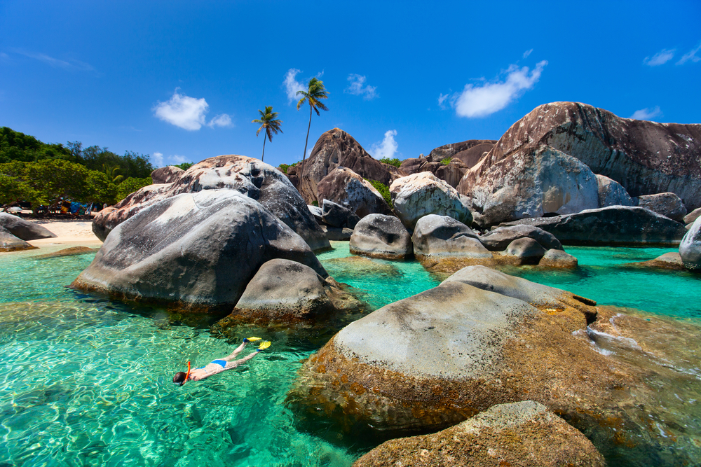 British Virgin Islands Sailing Itinerary