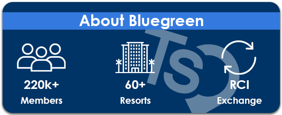 About Bluegreen