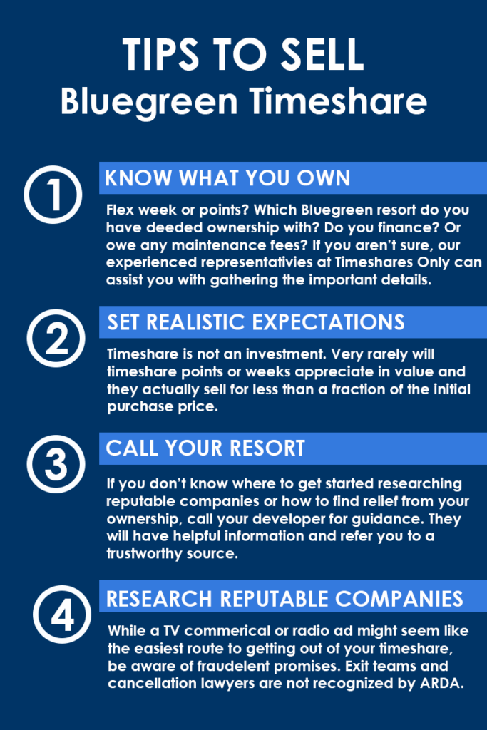 How-to-sell-bluegreen-timeshare