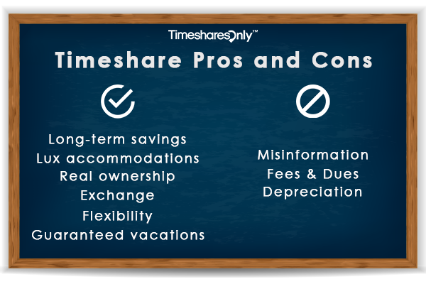 Timeshare Pros and Cons
